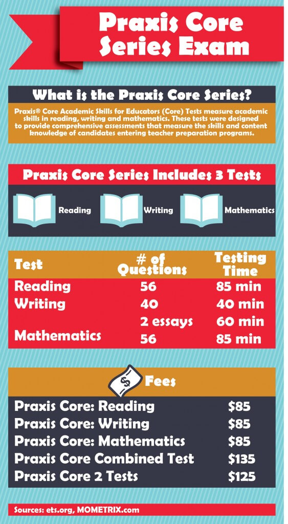praxis math practice test updated 2018 rh mometrix com praxis math study guide free praxis core math study guide free