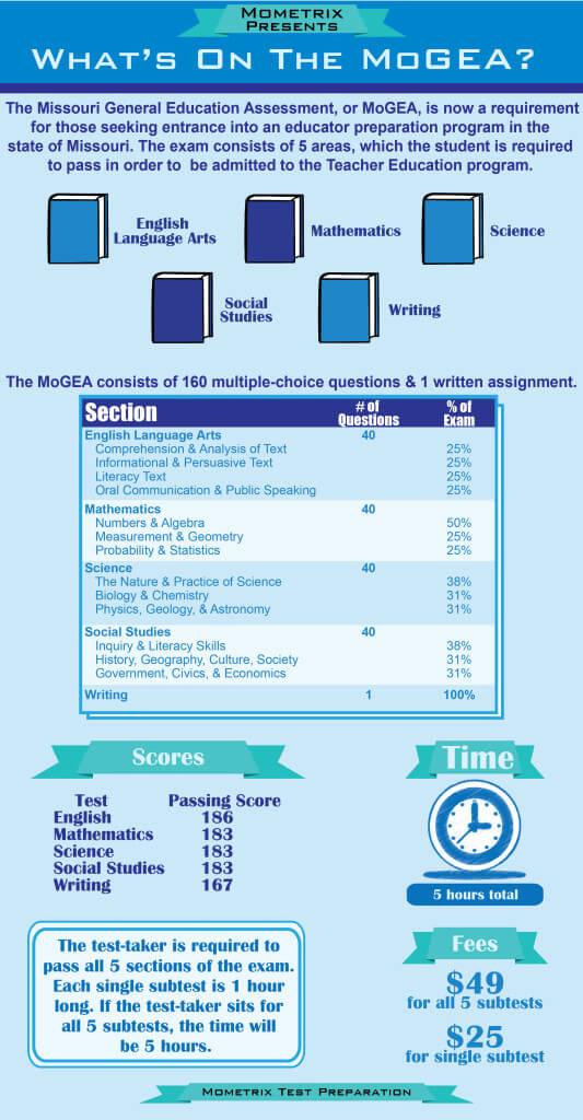 MoGEA Exam Overview