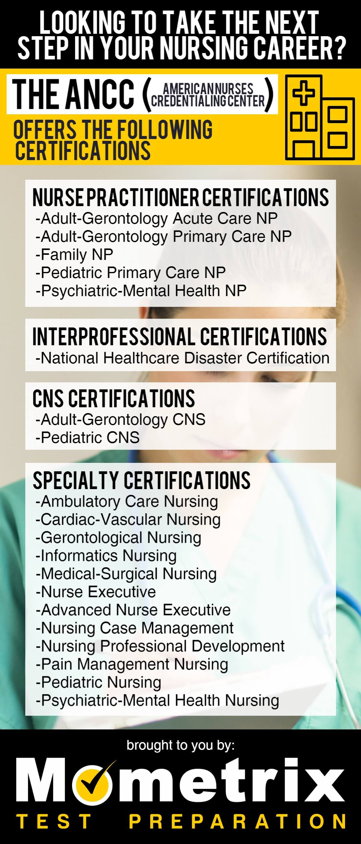Nursing Certifications Updated 2018
