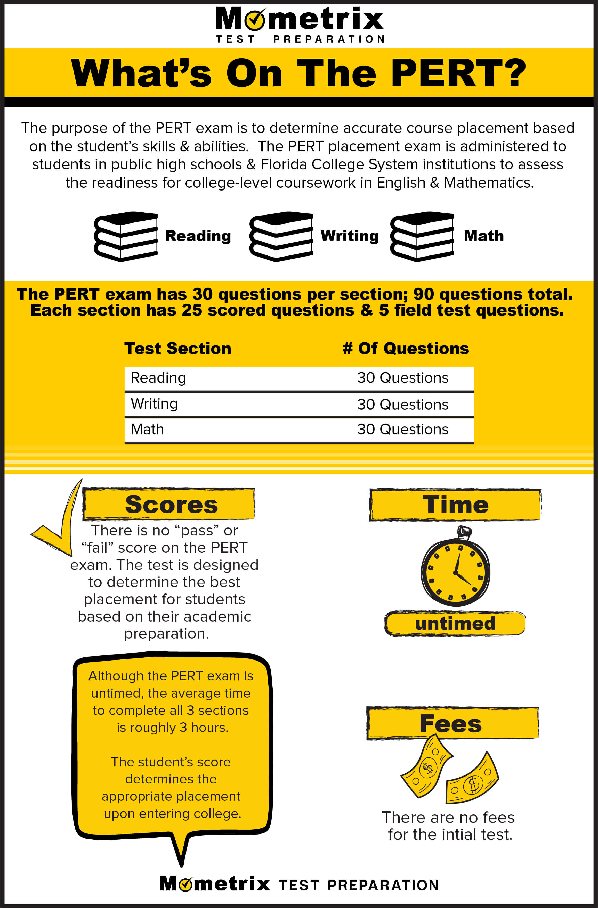 Best Free PERT Reading Practice Test!