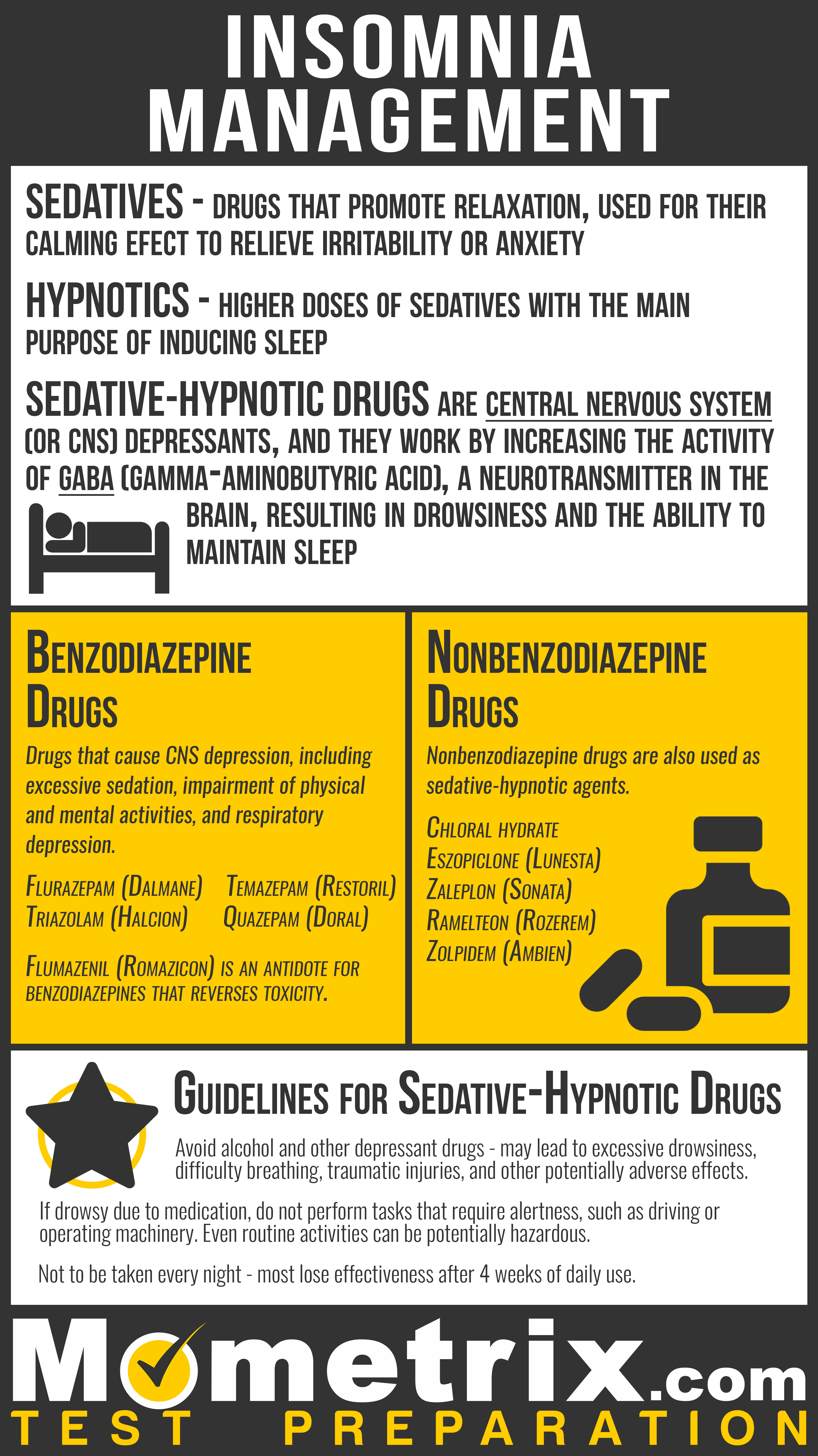 What you need to know about Sedatives, Hypnotics, and Insomnia