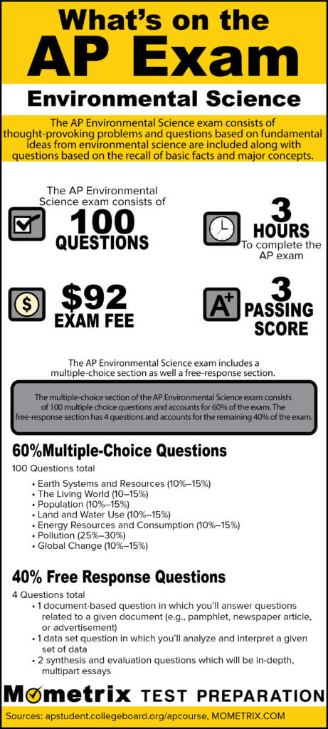 AP tests are exams designed to measure a person's grasp of a particular subject area.