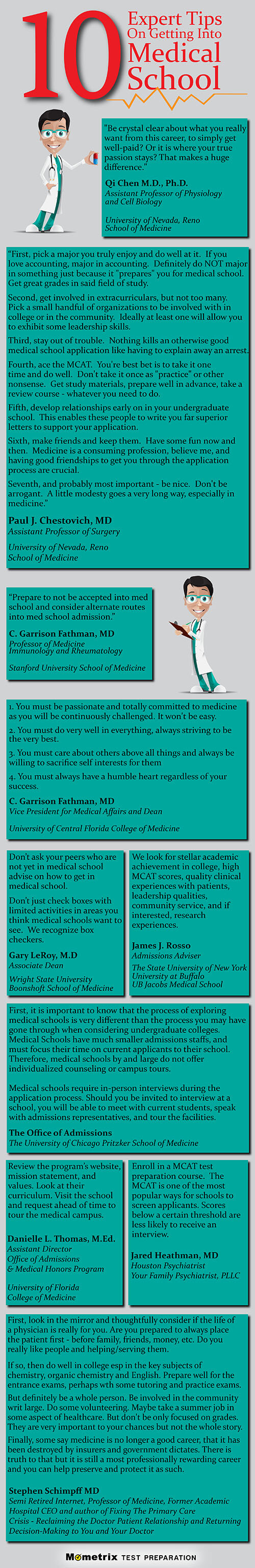 10 Expert Tips On Getting Into Medical School