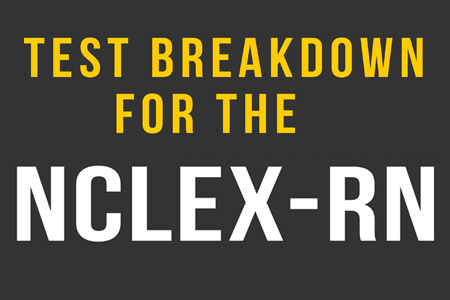Reviewing the NCLEX RN Test Plan – April 2019 [Infographic]