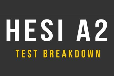 HESI Entrance Exam Prep [Infographic]