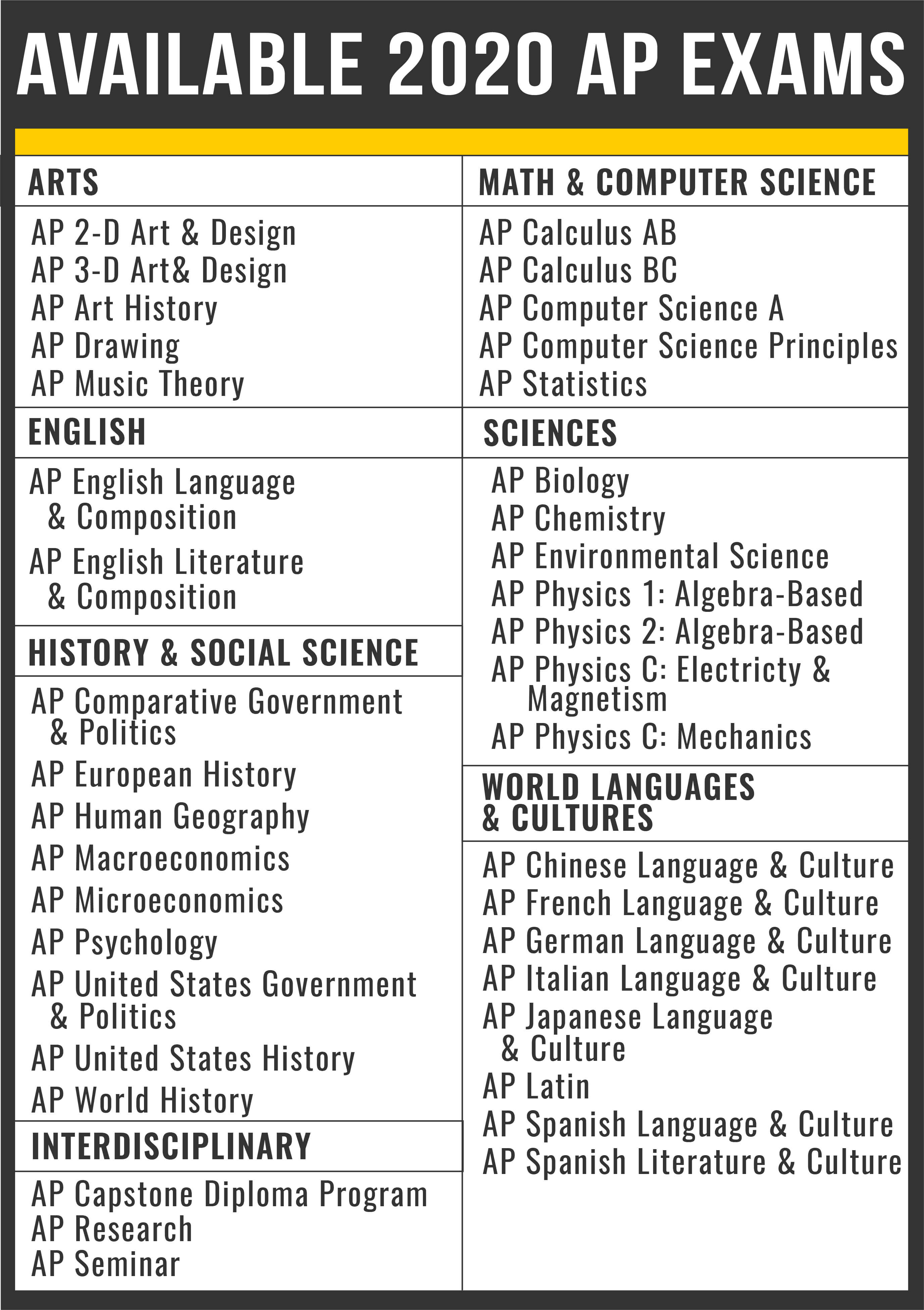 Available 2020 AP Exams