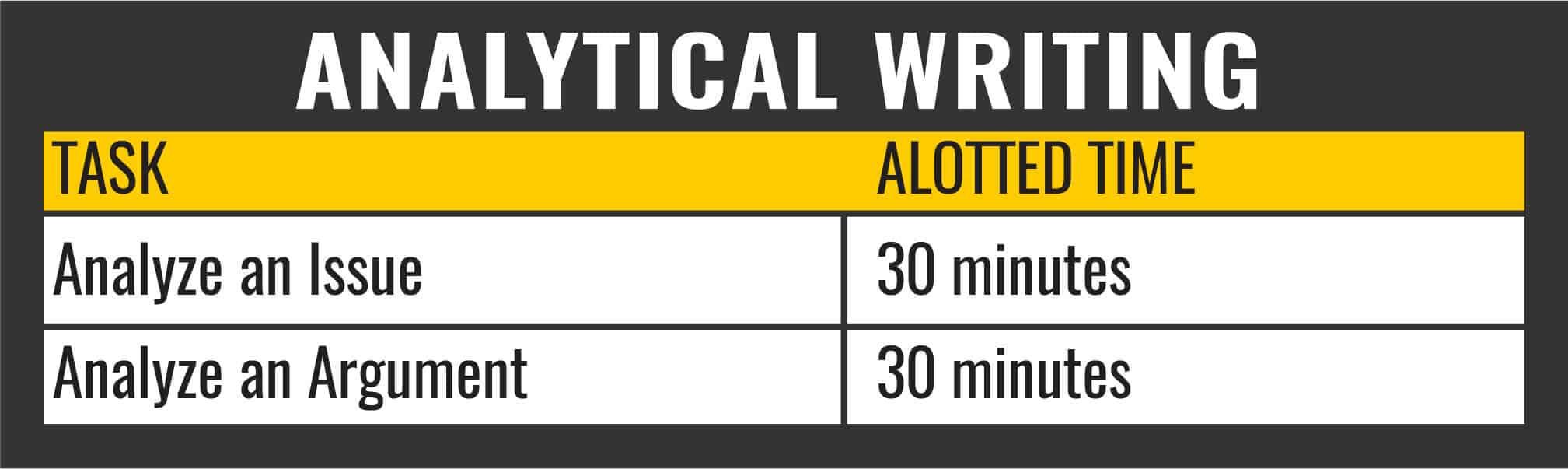 Analytical Writing